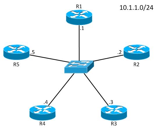 diagram-ospf-dr