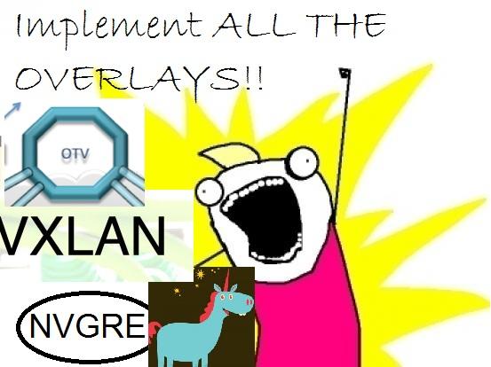 ImplementAllTheOverlays
