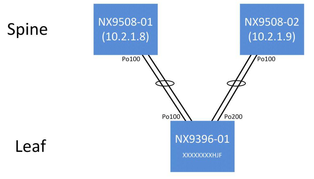 diagram1a