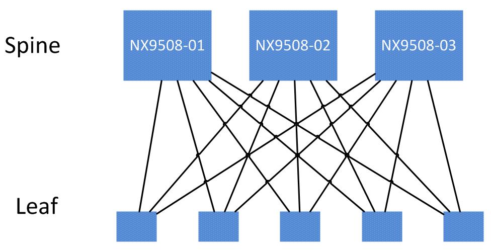 diagram2a